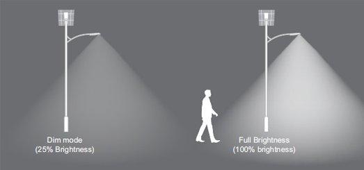 integrated solar street light installation